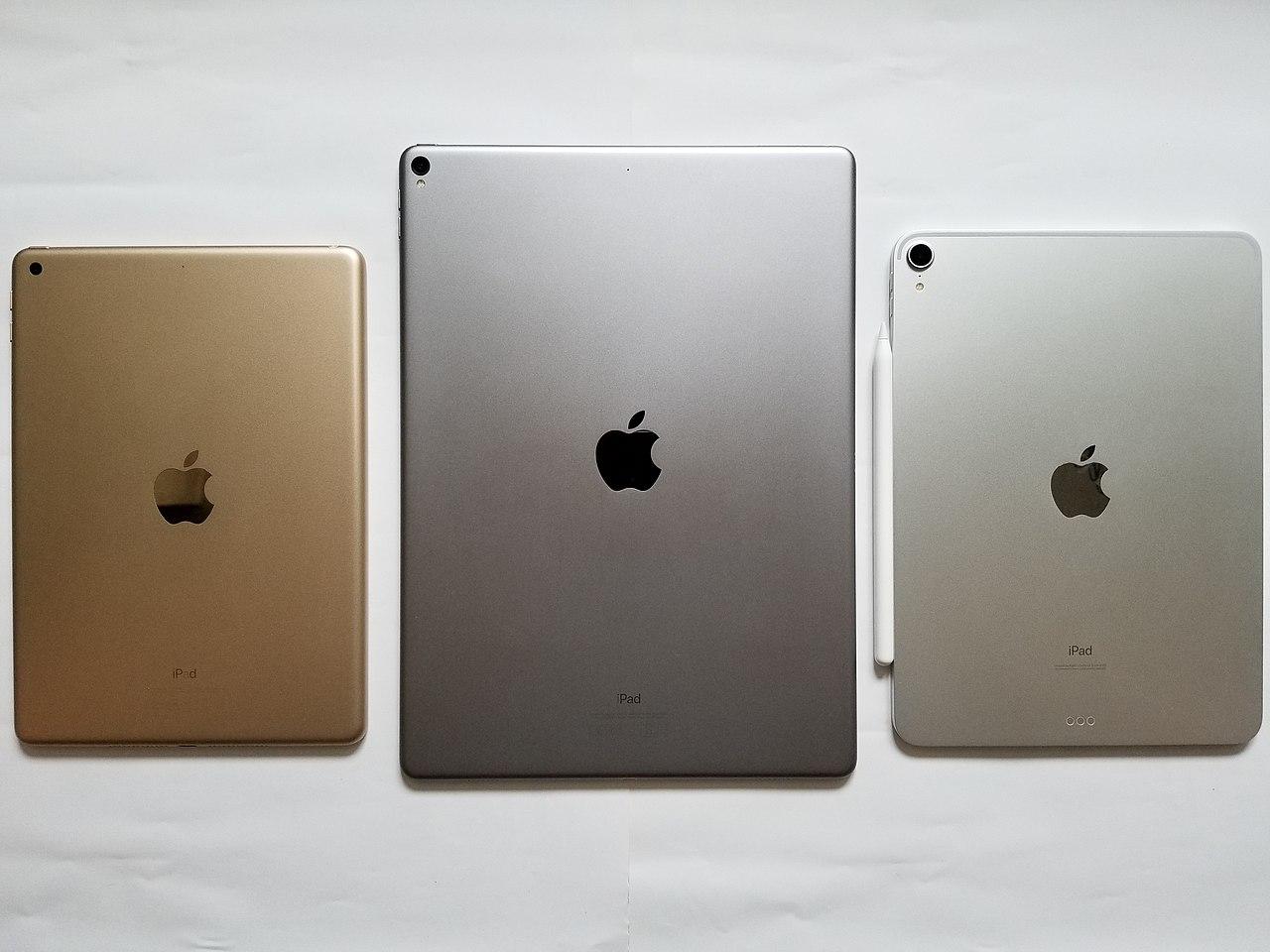 Smarta skydd till iPad